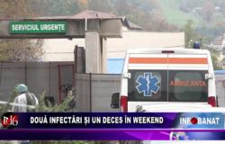 Două infectări și un deces în weekend