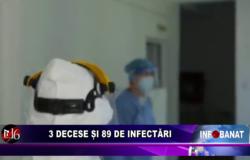 3 decese și 89 de infectări